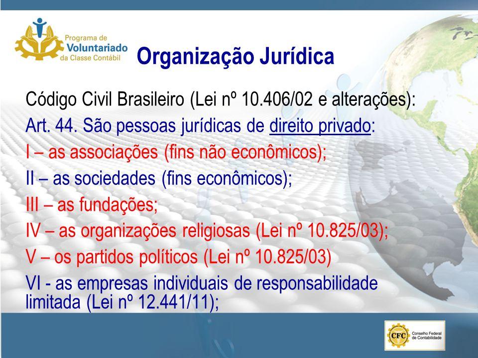 Organização Jurídica Código Civil Brasileiro (Lei nº 10.406/02 e alterações): Art. 44. São pessoas jurídicas de direito privado: I – as associações (f