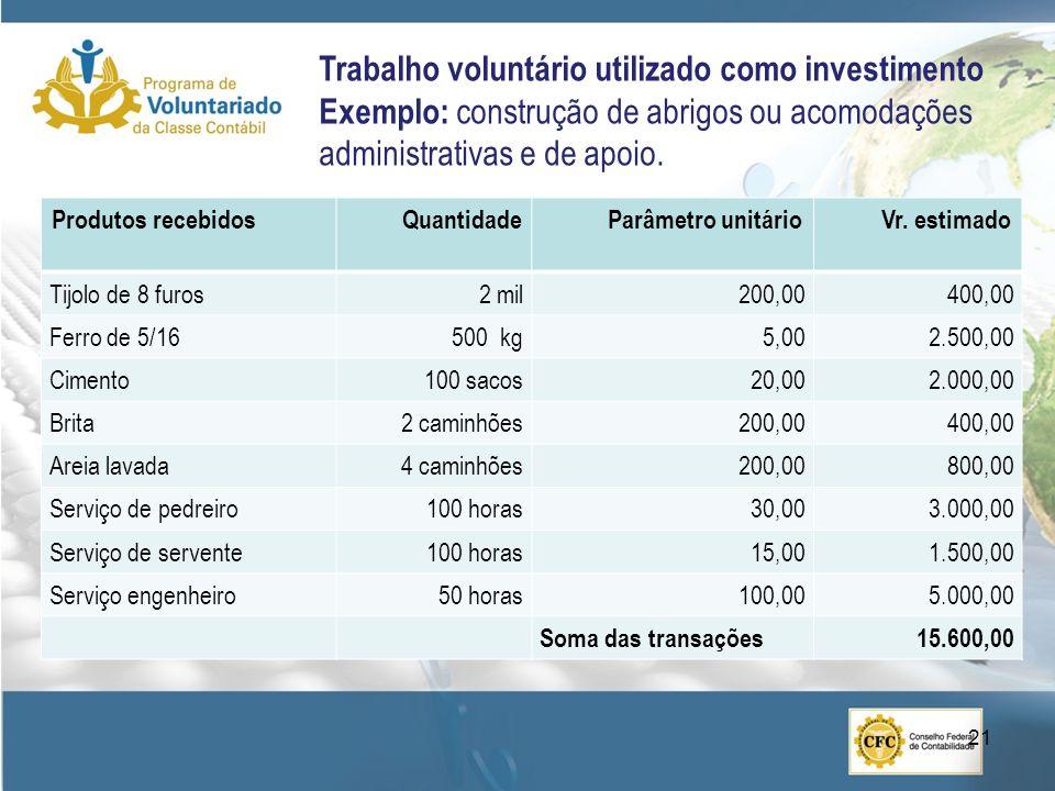 Trabalho voluntário utilizado como investimento Exemplo: construção de abrigos ou acomodações administrativas e de apoio. Produtos recebidosQuantidade