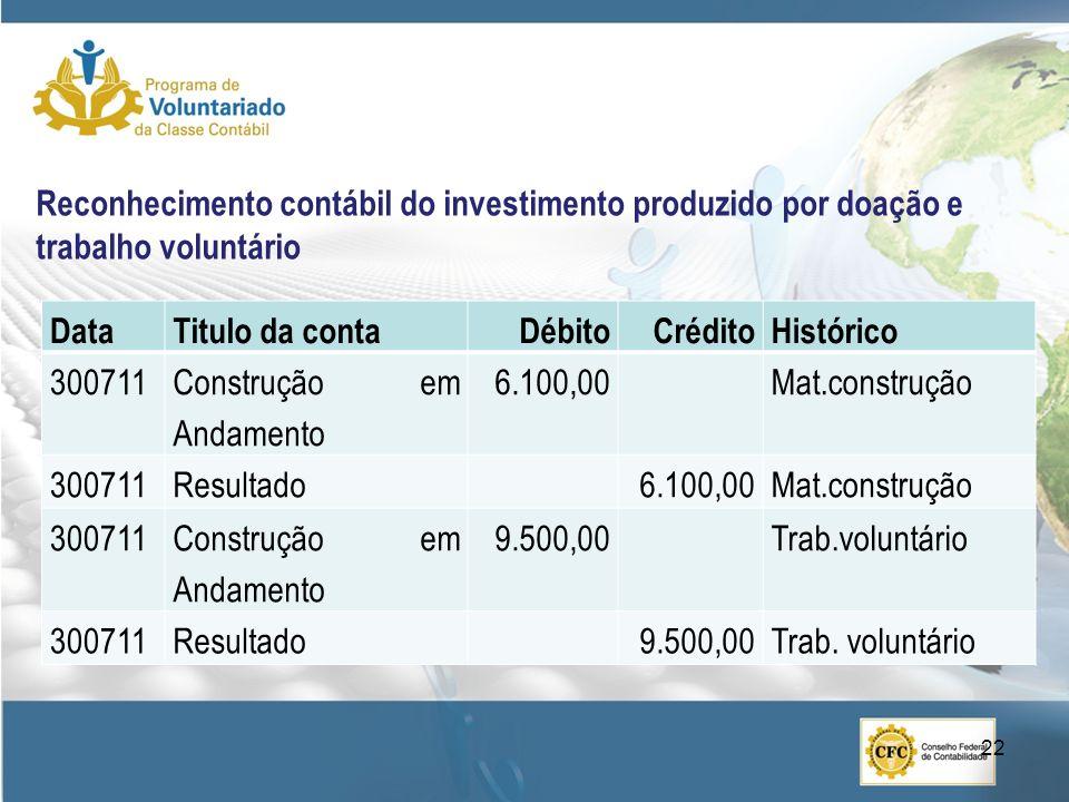 Reconhecimento contábil do investimento produzido por doação e trabalho voluntário DataTitulo da contaDébitoCréditoHistórico 300711Construção em Andam