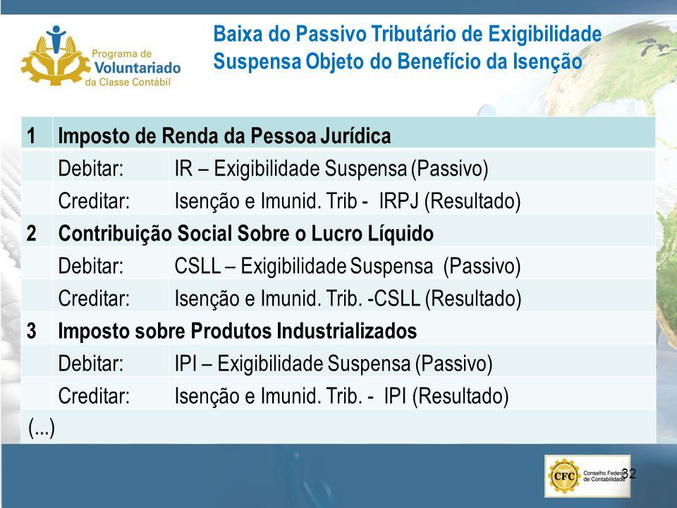 1Imposto de Renda da Pessoa Jurídica Debitar:IR – Exigibilidade Suspensa (Passivo) Creditar:Isenção e Imunid. Trib - IRPJ (Resultado) 2Contribuição So