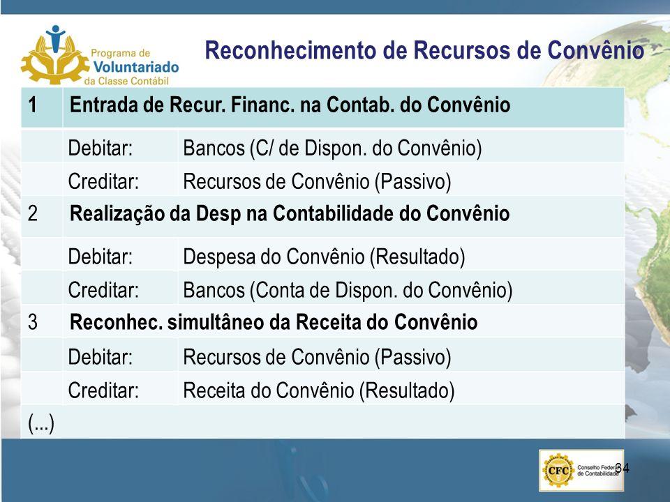 Reconhecimento de Recursos de Convênio 1Entrada de Recur. Financ. na Contab. do Convênio Debitar:Bancos (C/ de Dispon. do Convênio) Creditar:Recursos