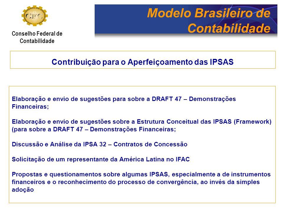 Modelo Brasileiro de Contabilidade Conselho Federal de Contabilidade Contribuição para o Aperfeiçoamento das IPSAS Elaboração e envio de sugestões par
