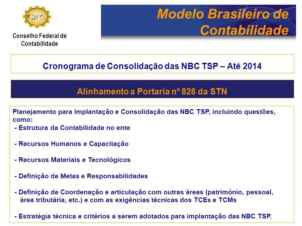 Modelo Brasileiro de Contabilidade Conselho Federal de Contabilidade Cronograma de Consolidação das NBC TSP – Até 2014 Planejamento para Implantação e