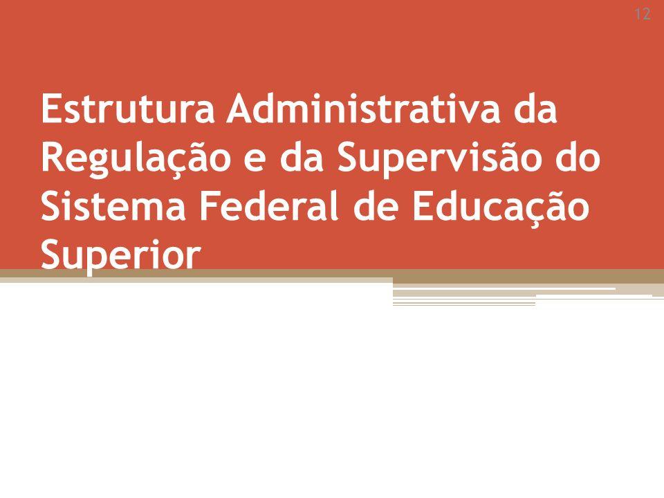 12 Estrutura Administrativa da Regulação e da Supervisão do Sistema Federal de Educação Superior
