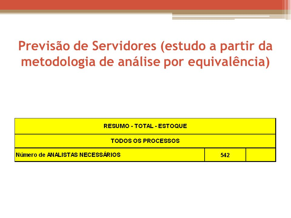 Previsão de Servidores (estudo a partir da metodologia de análise por equivalência)