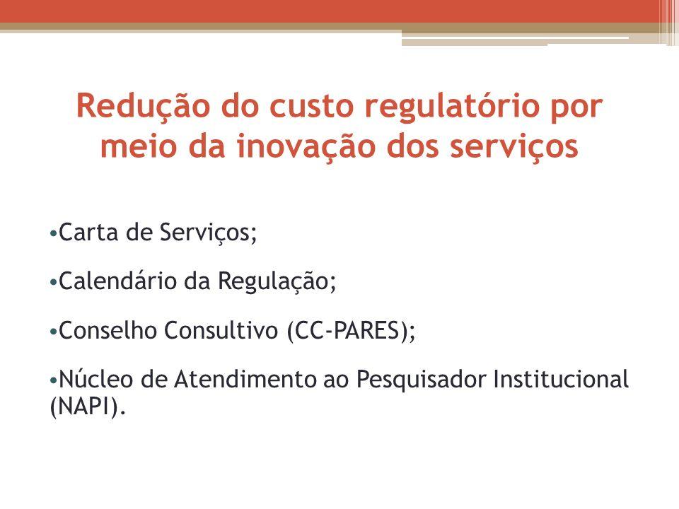 Redução do custo regulatório por meio da inovação dos serviços Carta de Serviços; Calendário da Regulação; Conselho Consultivo (CC-PARES); Núcleo de A