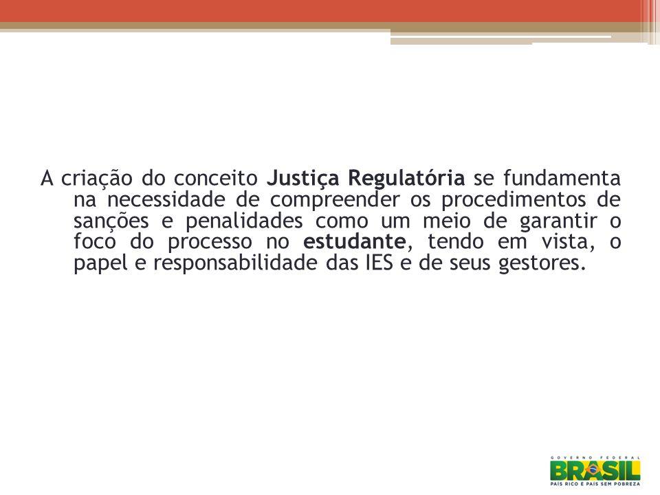 A criação do conceito Justiça Regulatória se fundamenta na necessidade de compreender os procedimentos de sanções e penalidades como um meio de garant