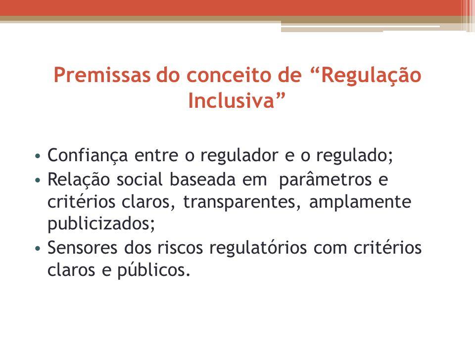 Premissas do conceito de Regulação Inclusiva Confiança entre o regulador e o regulado; Relação social baseada em parâmetros e critérios claros, transp