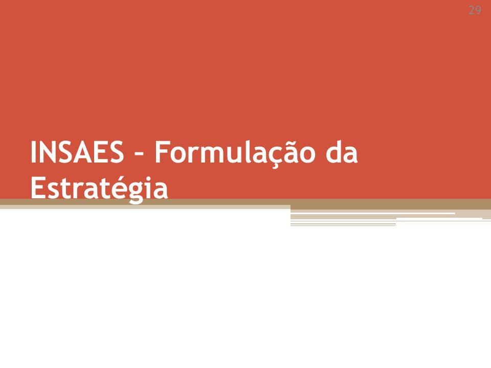 29 INSAES – Formulação da Estratégia