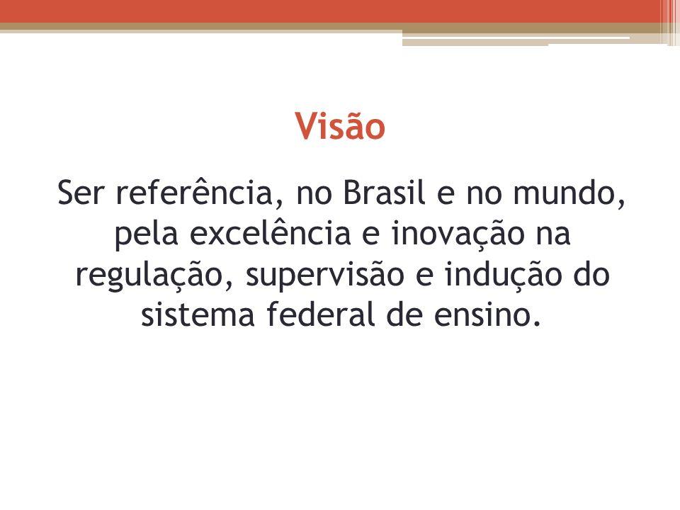 Visão Ser referência, no Brasil e no mundo, pela excelência e inovação na regulação, supervisão e indução do sistema federal de ensino.