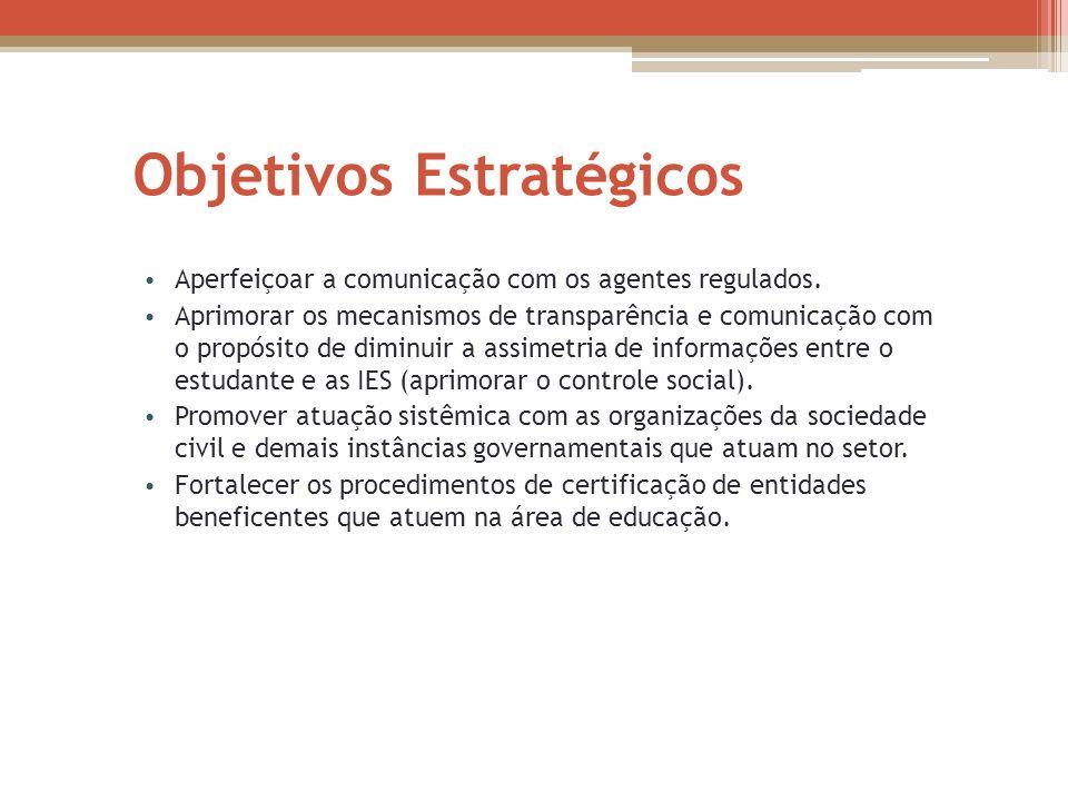 Objetivos Estratégicos Aperfeiçoar a comunicação com os agentes regulados. Aprimorar os mecanismos de transparência e comunicação com o propósito de d