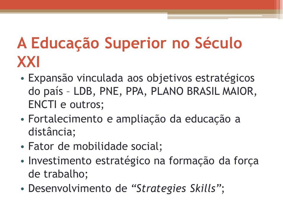 A Educação Superior no Século XXI Expansão vinculada aos objetivos estratégicos do país – LDB, PNE, PPA, PLANO BRASIL MAIOR, ENCTI e outros; Fortaleci