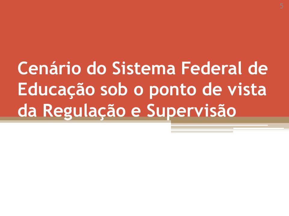 5 Cenário do Sistema Federal de Educação sob o ponto de vista da Regulação e Supervisão