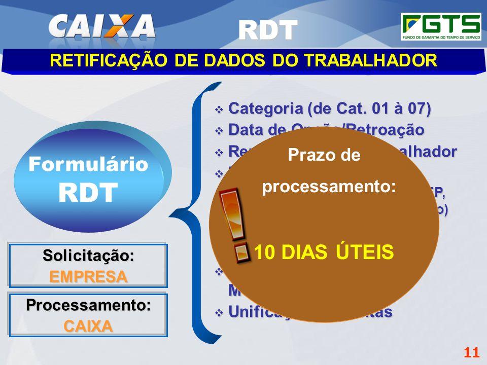 Planejamento Estratégico SUFUG 2009 11 RETIFICAÇÃO DE DADOS DO TRABALHADOR Categoria (de Cat. 01 à 07) Categoria (de Cat. 01 à 07) Data de Opção/Retro