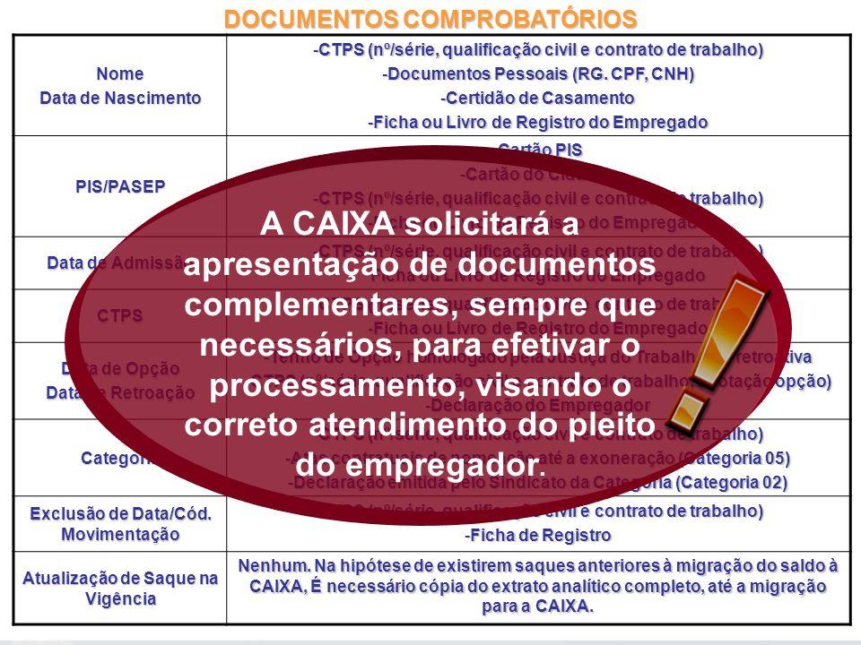 Planejamento Estratégico SUFUG 2009 Gerência de Filial Administrar FGTS – GIFUG/CB 9 ANTES DA ENTREGA DO FORMULÁRIO NA AGÊNCIA: Providenciar 2 vias do