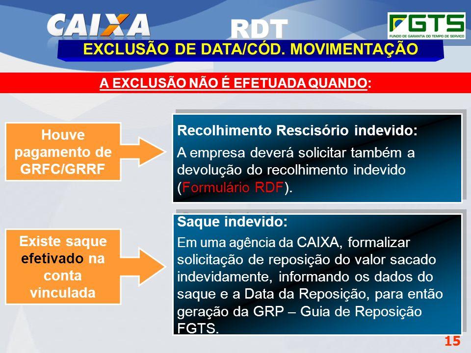 Planejamento Estratégico SUFUG 2009 15 Recolhimento Rescisório indevido: A empresa deverá solicitar também a devolução do recolhimento indevido (Formu