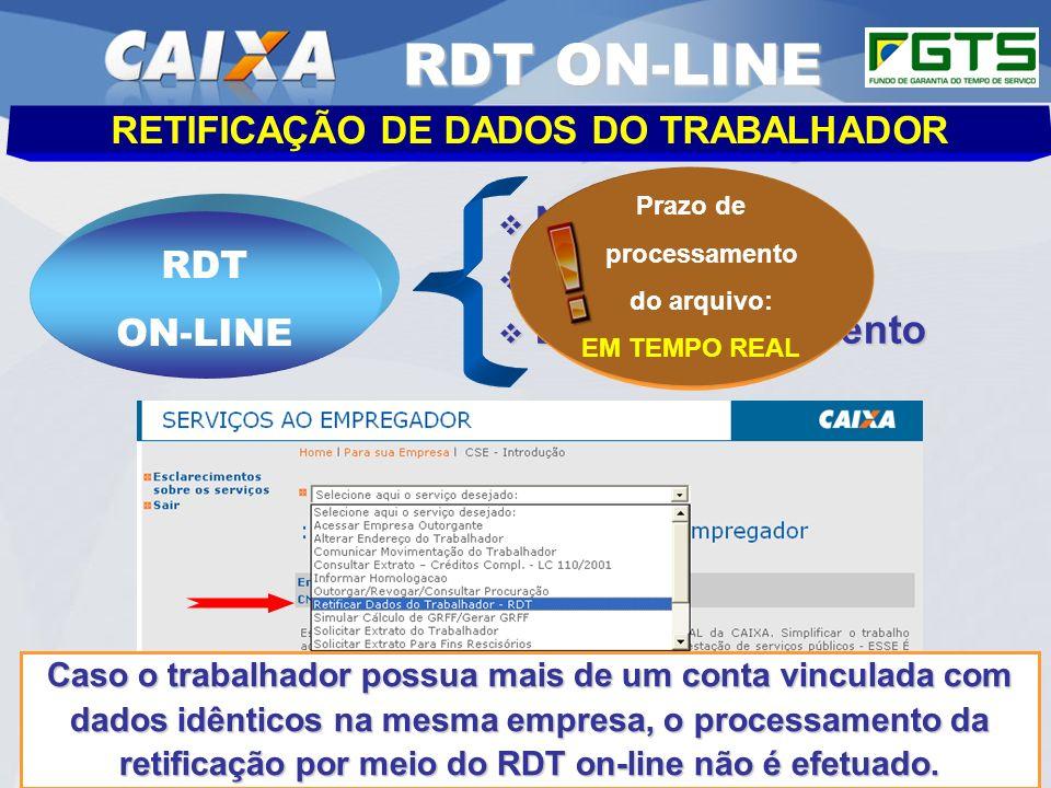 Planejamento Estratégico SUFUG 2009 19 RETIFICAÇÃO DE DADOS DO TRABALHADOR RDT ON-LINE Nome Nome PIS/PASEP PIS/PASEP Data de Nascimento Data de Nascim
