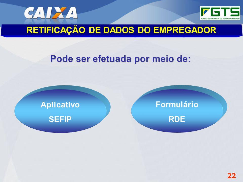 Planejamento Estratégico SUFUG 2009 RETIFICAÇÃO DE DADOS DO EMPREGADOR Formulário RDE Aplicativo SEFIP Pode ser efetuada por meio de: 22