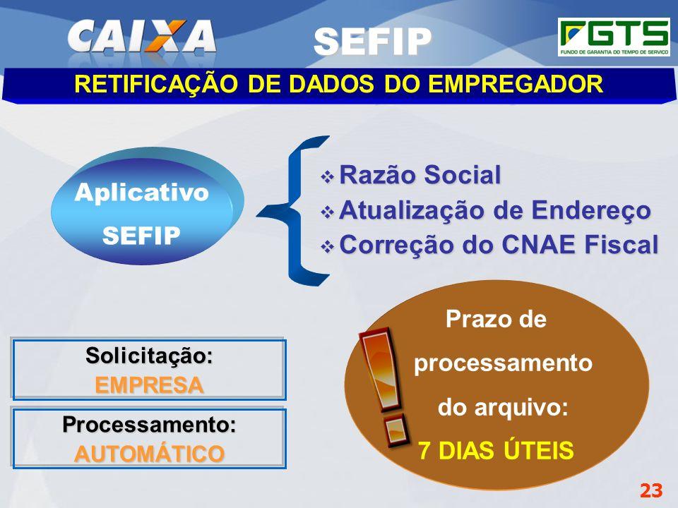Planejamento Estratégico SUFUG 2009 23 RSN – ADMINISTRAR FGTS CUIABÁ/MT RETIFICAÇÃO DE DADOS DO EMPREGADOR Razão Social Razão Social Atualização de En