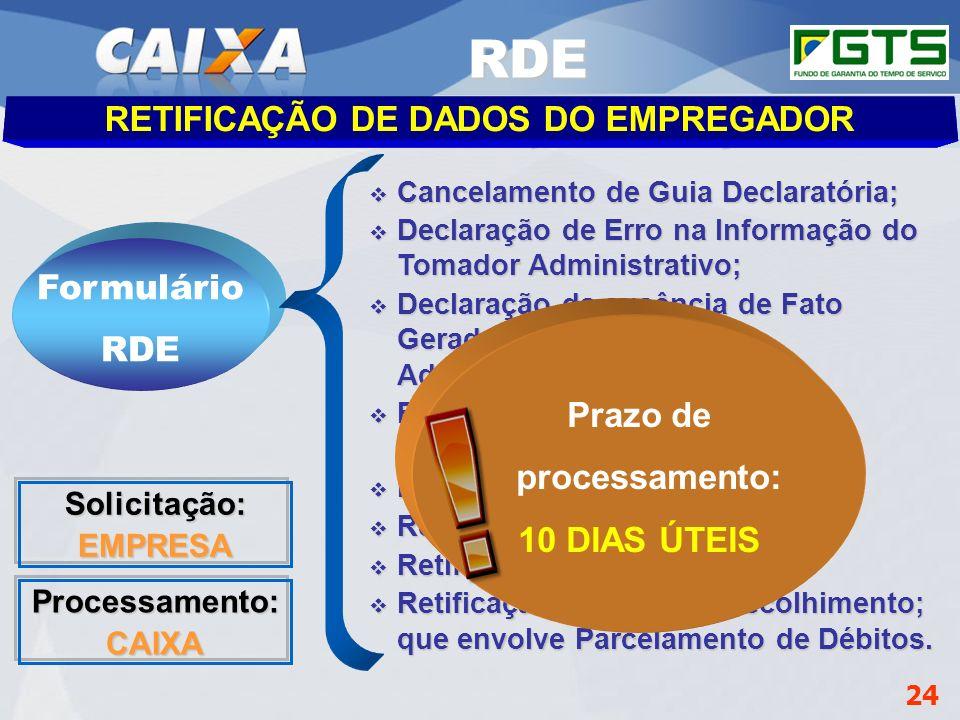 Planejamento Estratégico SUFUG 2009 24 RSN – ADMINISTRAR FGTS CUIABÁ/MT RETIFICAÇÃO DE DADOS DO EMPREGADOR RDE Cancelamento de Guia Declaratória; Canc