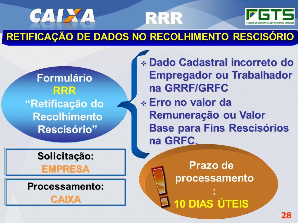 Planejamento Estratégico SUFUG 2009 28 RSN – ADMINISTRAR FGTS CUIABÁ/MT RRR RETIFICAÇÃO DE DADOS NO RECOLHIMENTO RESCISÓRIO Dado Cadastral incorreto d