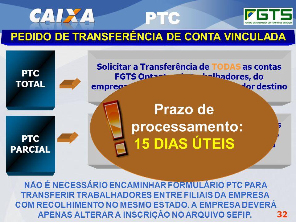 Planejamento Estratégico SUFUG 2009 32 RSN – ADMINISTRAR FGTS CUIABÁ/MT PTC TOTAL Solicitar a Transferência de TODAS as contas FGTS Optantes de trabal