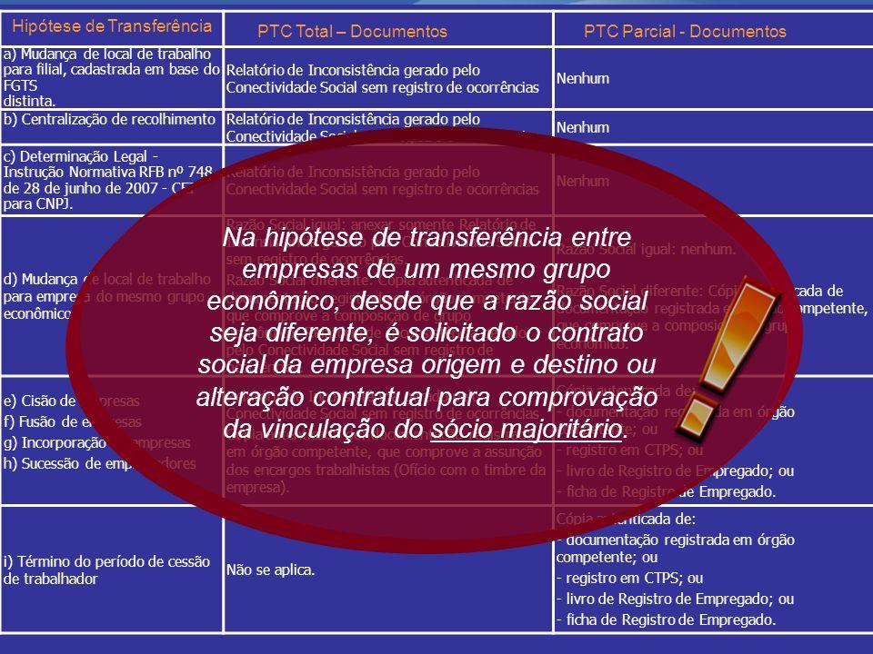 Planejamento Estratégico SUFUG 2009 Hipótese de Transferência PTC Total – DocumentosPTC Parcial - Documentos a) Mudança de local de trabalho para fili