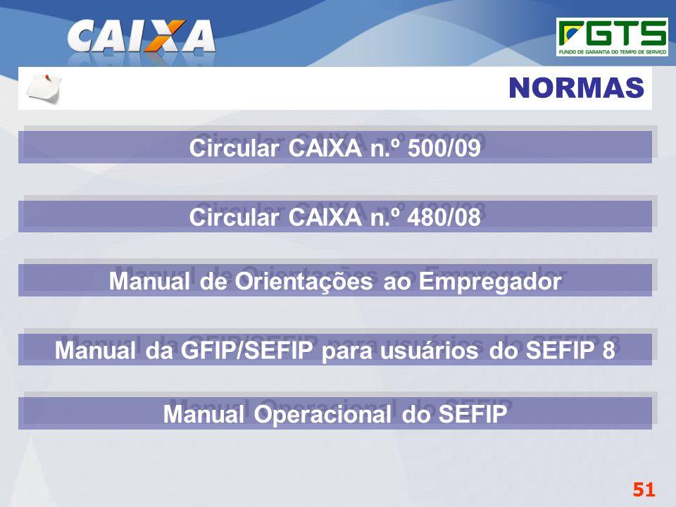 Planejamento Estratégico SUFUG 2009 NORMAS Circular CAIXA n.º 500/09 Manual de Orientações ao Empregador Manual da GFIP/SEFIP para usuários do SEFIP 8