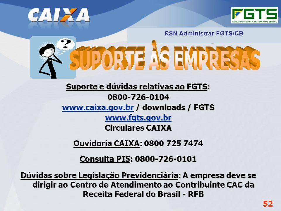 Planejamento Estratégico SUFUG 2009 Gerência de Filial Administrar FGTS – GIFUG/CBRSN Administrar FGTS/CB Suporte e dúvidas relativas ao FGTS: 0800-72