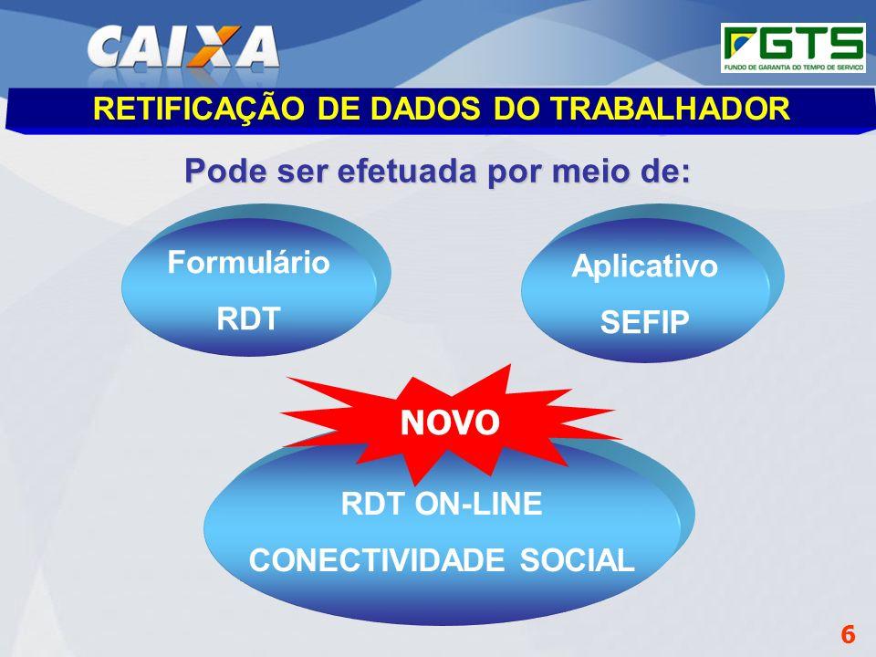 Planejamento Estratégico SUFUG 2009 6 RSN – ADMINISTRAR FGTS CUIABÁ/MT RETIFICAÇÃO DE DADOS DO TRABALHADOR Formulário RDT Aplicativo SEFIP RDT ON-LINE