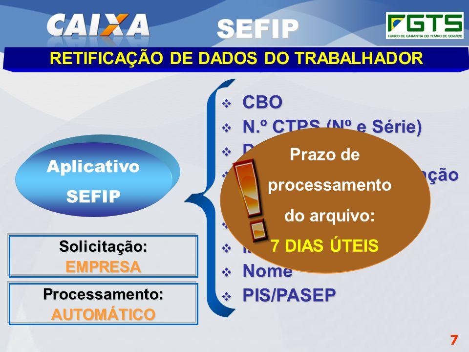Planejamento Estratégico SUFUG 2009 28 RSN – ADMINISTRAR FGTS CUIABÁ/MT RRR RETIFICAÇÃO DE DADOS NO RECOLHIMENTO RESCISÓRIO Dado Cadastral incorreto do Empregador ou Trabalhador na GRRF/GRFC Dado Cadastral incorreto do Empregador ou Trabalhador na GRRF/GRFC Erro no valor da Remuneração ou Valor Base para Fins Rescisórios na GRFC.