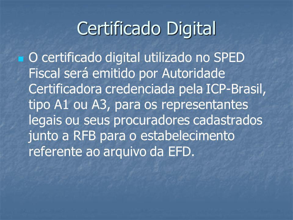 Importante O certificado digital (e-CNPJ) de um determinado estabelecimento poderá assinar o arquivo da matriz e de suas filiais, bem como o e-CPF do representante legal da matriz cadastrado na RFB poderá assinar os arquivos das filiais.
