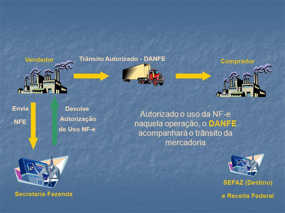 Secretaria Fazenda Vendedor Comprador Siteda NF-e O destinatário poderá verificar a existência e a validade da NF-e por meio de consulta à Internet, utilizando-se da chave de acesso