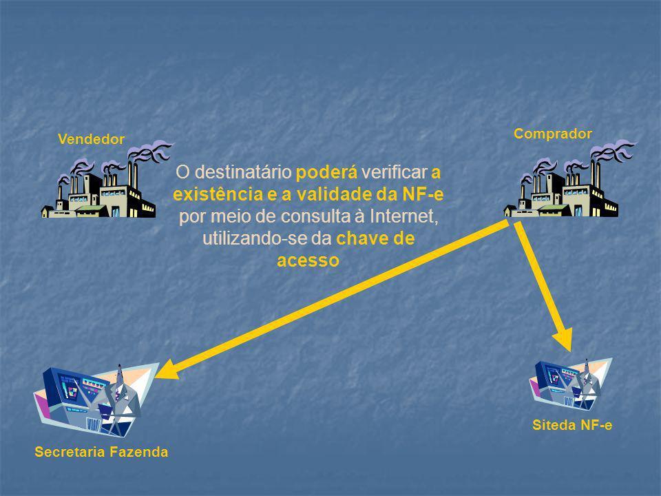 Secretaria Fazenda Vendedor Comprador Siteda NF-e O destinatário poderá verificar a existência e a validade da NF-e por meio de consulta à Internet, u