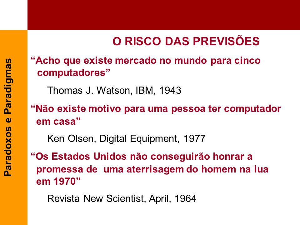 Paradoxos e Paradigmas O RISCO DAS PREVISÕES Acho que existe mercado no mundo para cinco computadores Thomas J. Watson, IBM, 1943 Não existe motivo pa