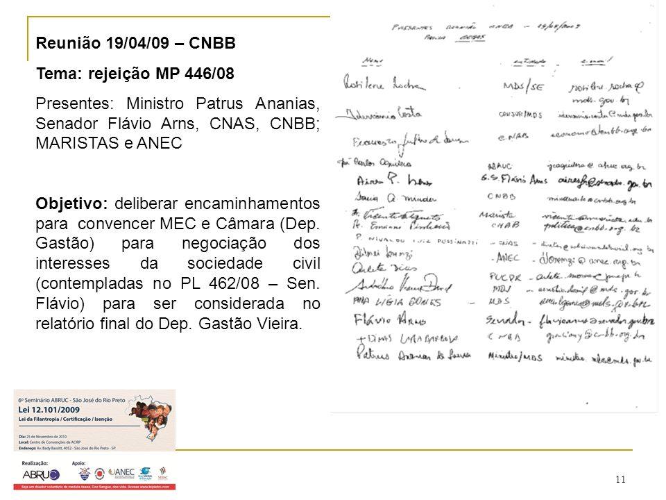 11 Reunião 19/04/09 – CNBB Tema: rejeição MP 446/08 Presentes: Ministro Patrus Ananias, Senador Flávio Arns, CNAS, CNBB; MARISTAS e ANEC Objetivo: del