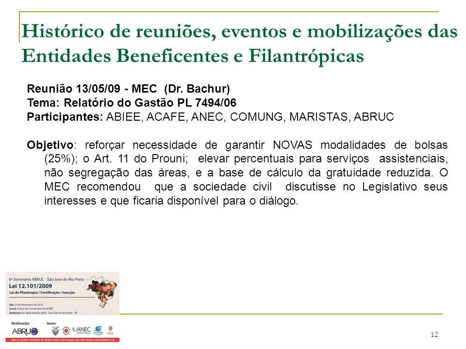 12 Reunião 13/05/09 - MEC (Dr. Bachur) Tema: Relatório do Gastão PL 7494/06 Participantes: ABIEE, ACAFE, ANEC, COMUNG, MARISTAS, ABRUC Objetivo: refor
