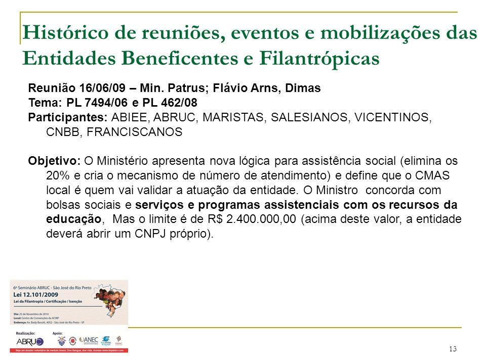 13 Reunião 16/06/09 – Min. Patrus; Flávio Arns, Dimas Tema: PL 7494/06 e PL 462/08 Participantes: ABIEE, ABRUC, MARISTAS, SALESIANOS, VICENTINOS, CNBB