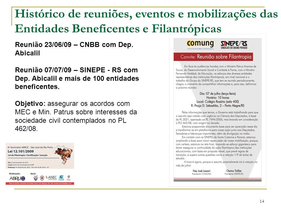 14 Reunião 23/06/09 – CNBB com Dep. Abicalil Reunião 07/07/09 – SINEPE - RS com Dep. Abicalil e mais de 100 entidades beneficentes. Objetivo: assegura