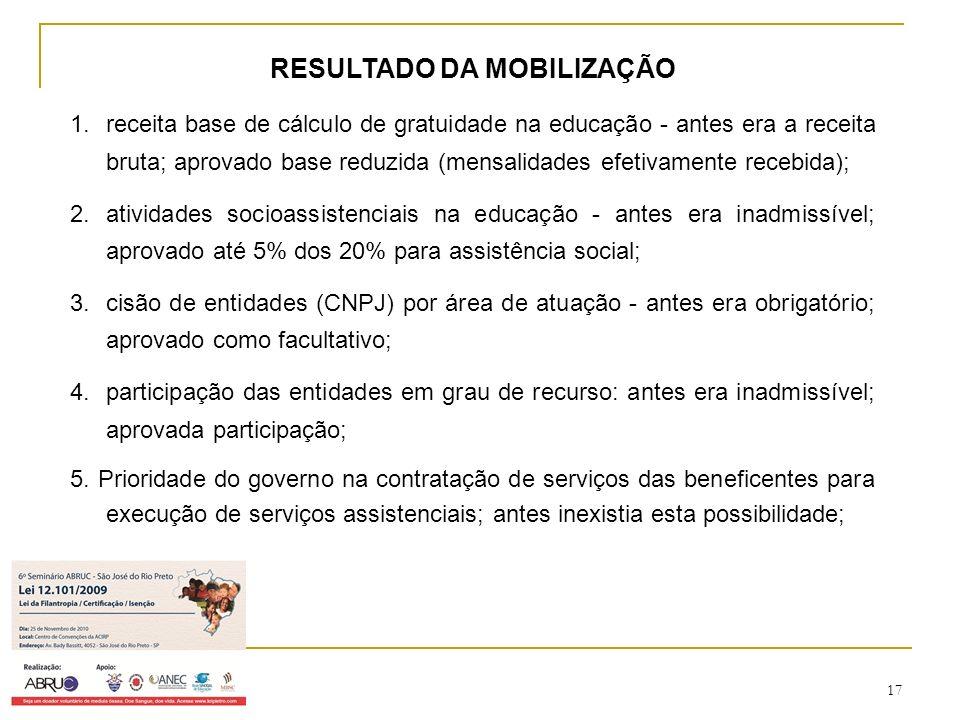 17 RESULTADO DA MOBILIZAÇÃO 1.receita base de cálculo de gratuidade na educação - antes era a receita bruta; aprovado base reduzida (mensalidades efet