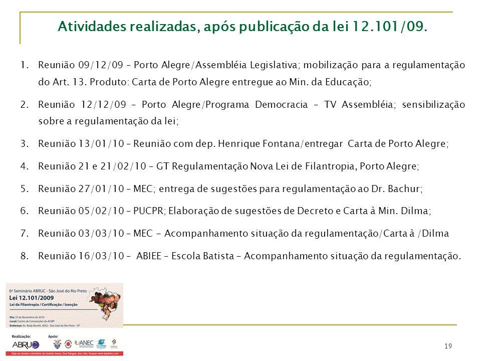 19 Atividades realizadas, após publicação da lei 12.101/09. 1.Reunião 09/12/09 – Porto Alegre/Assembléia Legislativa; mobilização para a regulamentaçã
