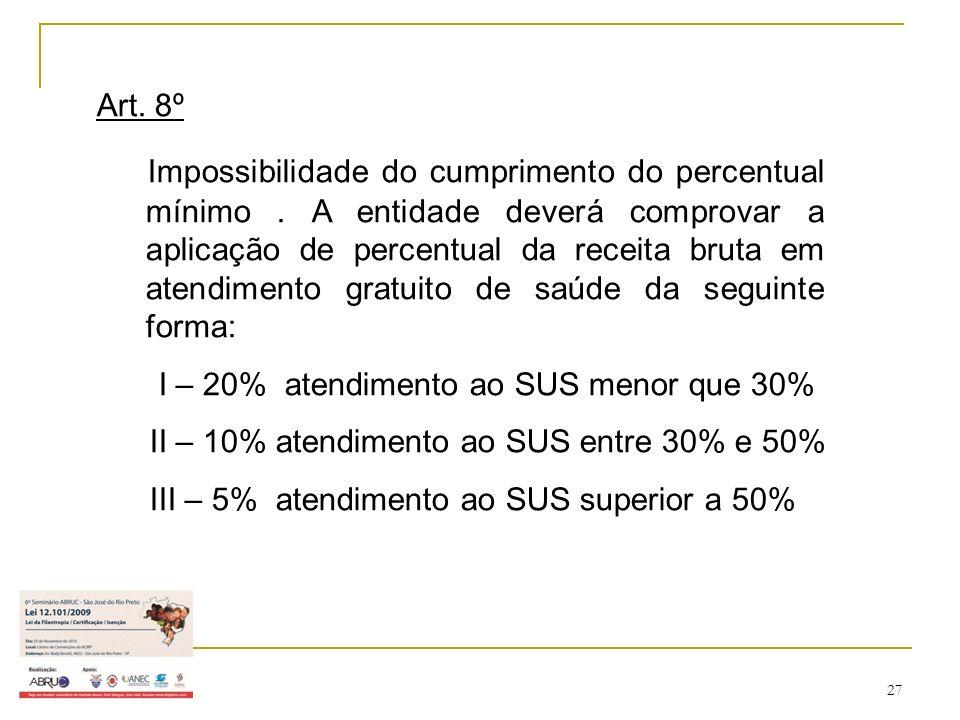 27 Art. 8º Impossibilidade do cumprimento do percentual mínimo. A entidade deverá comprovar a aplicação de percentual da receita bruta em atendimento