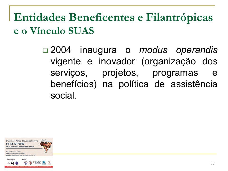29 Entidades Beneficentes e Filantrópicas e o Vínculo SUAS 2004 inaugura o modus operandis vigente e inovador (organização dos serviços, projetos, pro