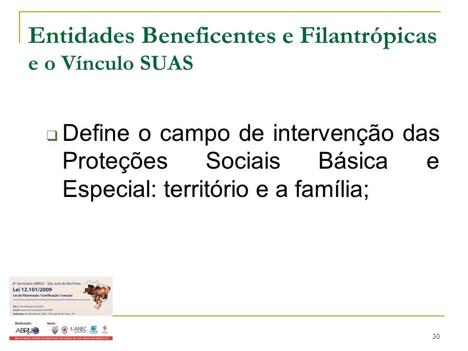 30 Entidades Beneficentes e Filantrópicas e o Vínculo SUAS Define o campo de intervenção das Proteções Sociais Básica e Especial: território e a famíl