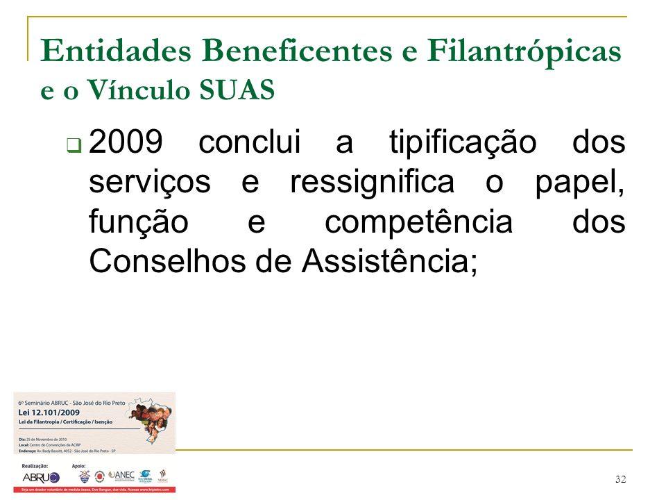32 Entidades Beneficentes e Filantrópicas e o Vínculo SUAS 2009 conclui a tipificação dos serviços e ressignifica o papel, função e competência dos Co