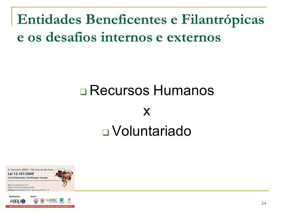 34 Entidades Beneficentes e Filantrópicas e os desafios internos e externos Recursos Humanos x Voluntariado