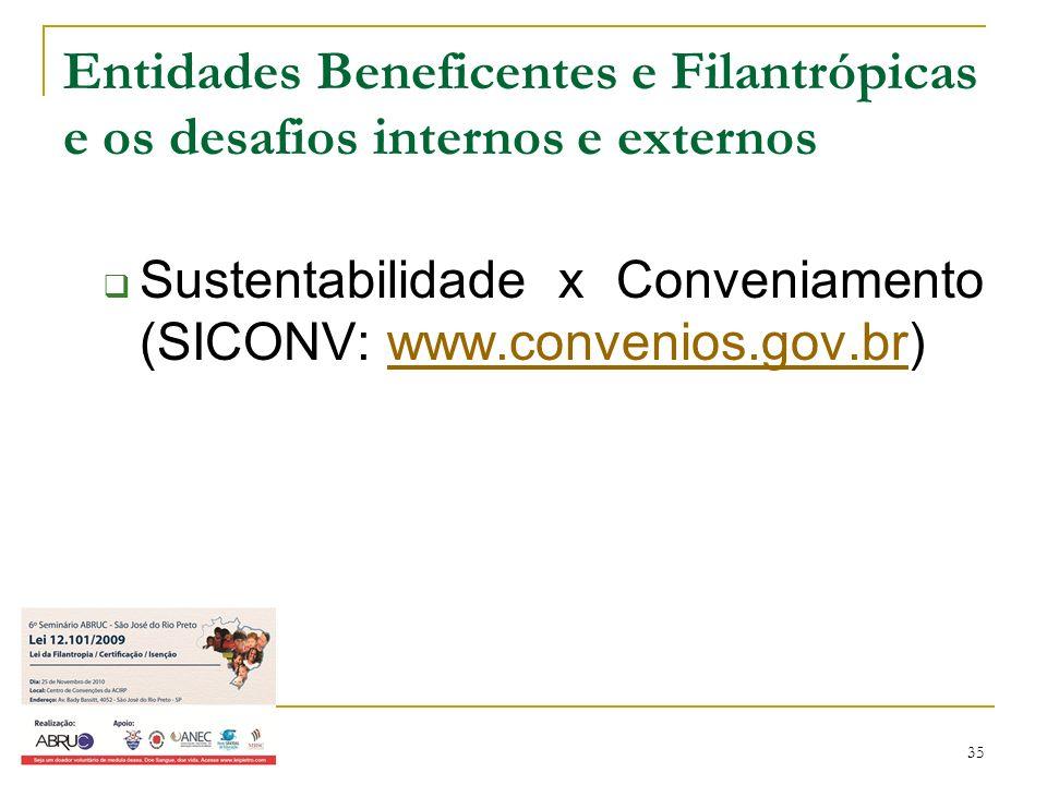 35 Entidades Beneficentes e Filantrópicas e os desafios internos e externos Sustentabilidade x Conveniamento (SICONV: www.convenios.gov.br)www.conveni