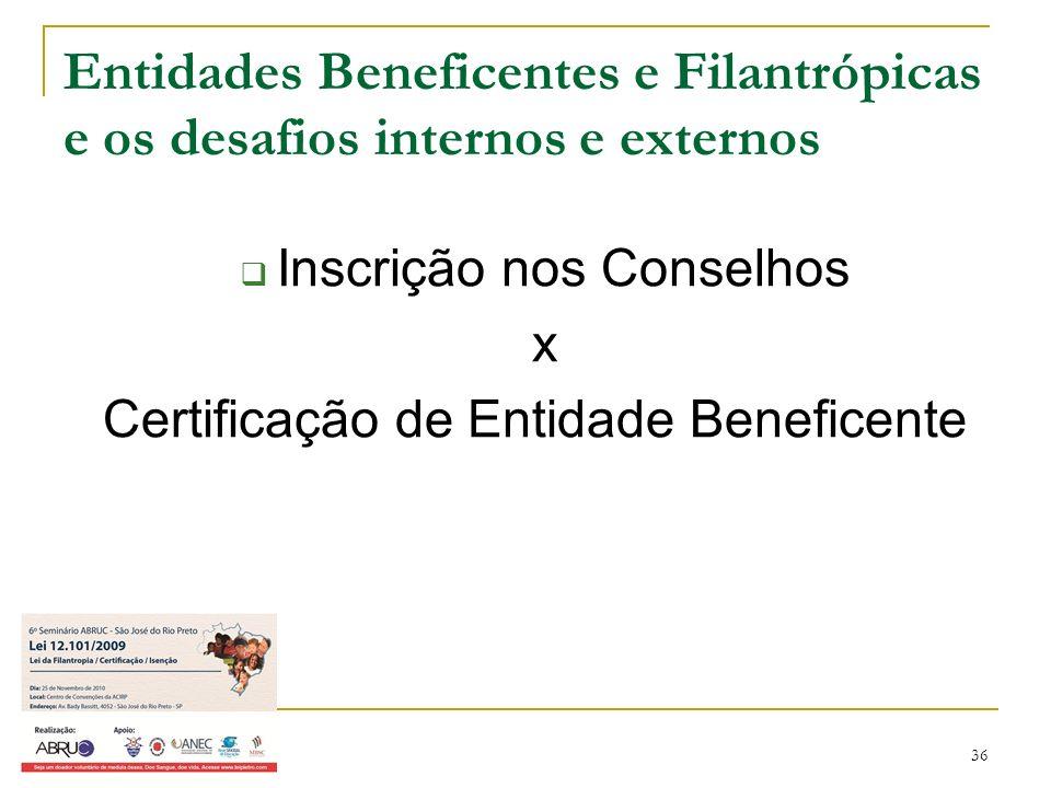 36 Entidades Beneficentes e Filantrópicas e os desafios internos e externos Inscrição nos Conselhos x Certificação de Entidade Beneficente