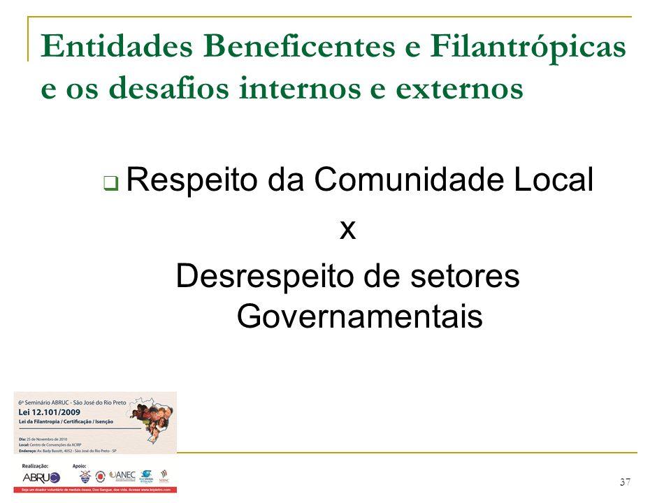 37 Entidades Beneficentes e Filantrópicas e os desafios internos e externos Respeito da Comunidade Local x Desrespeito de setores Governamentais