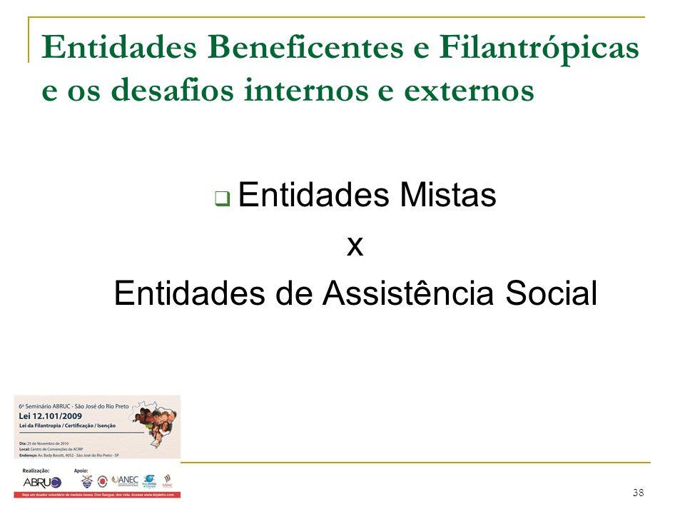 38 Entidades Beneficentes e Filantrópicas e os desafios internos e externos Entidades Mistas x Entidades de Assistência Social